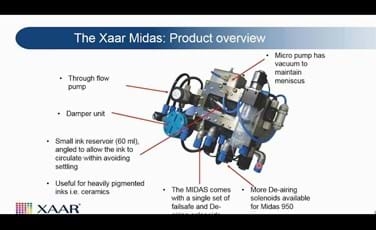 The new Xaar Midas (1 of 3) - Product introduction and how it will decrease time to market